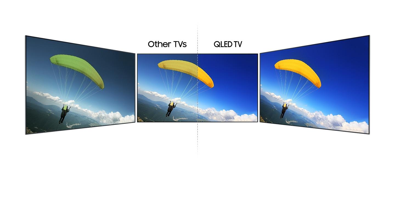 تلویزیون 4K هوشمند سامسونگ QLED TV Samsung 55Q7770 سایز 55 اینچ